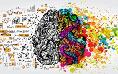 Was ist eigentlich eine… Innovationskultur ?
