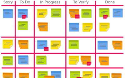 Kanban – durch visualisierte Prozesse zu mehr Effizienz