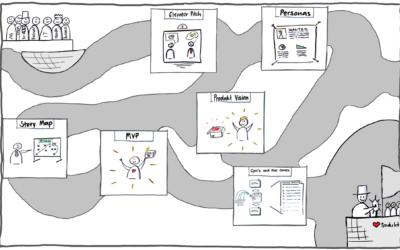 Iteration Zero – Der Weg zu einer kundenzentrierten, inkrementellen Produktentwicklung
