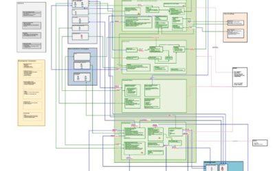 Wissenstransfer online – Die Digitalisierung hält Einzug